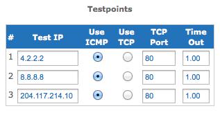 Ecessa-Testpoints