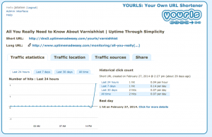 YOURLS-Usage-Statistics