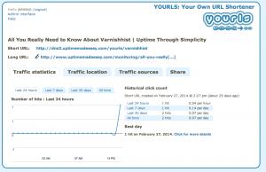 YOURLS-Usage-Statistics